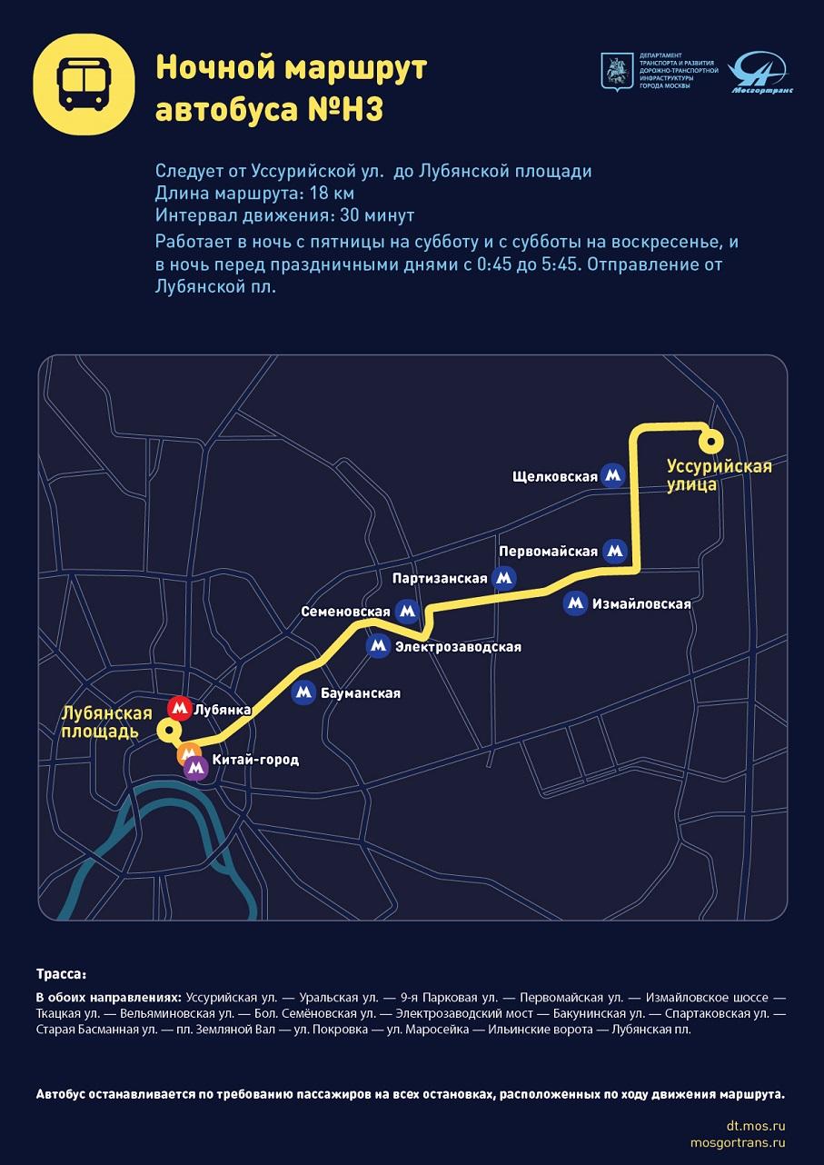 Ночные маршруты автобусов в москве