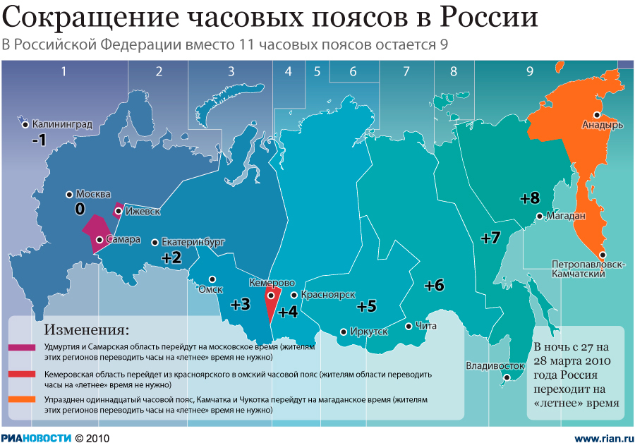 Российская федерация. Разница во времени с Москвой - Статьи - РИА ...