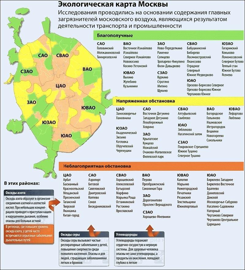 Карта экологической обстановки