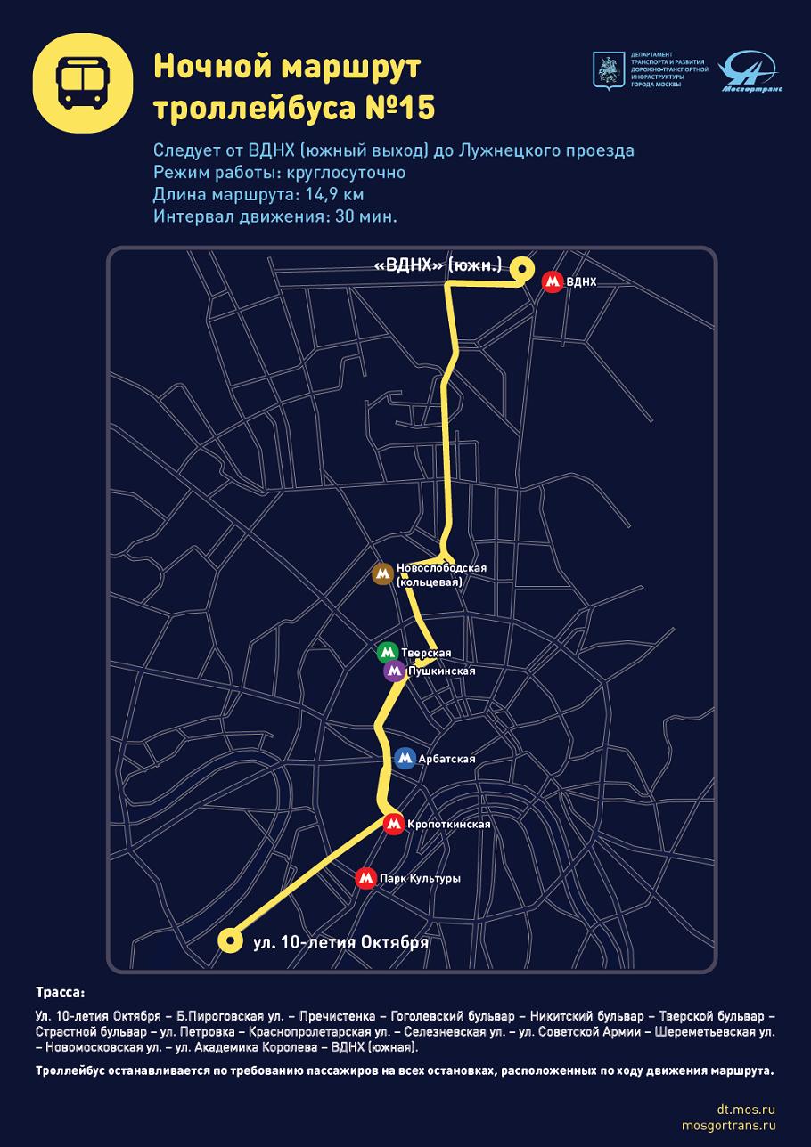 Ночные маршруты троллейбусов в москве